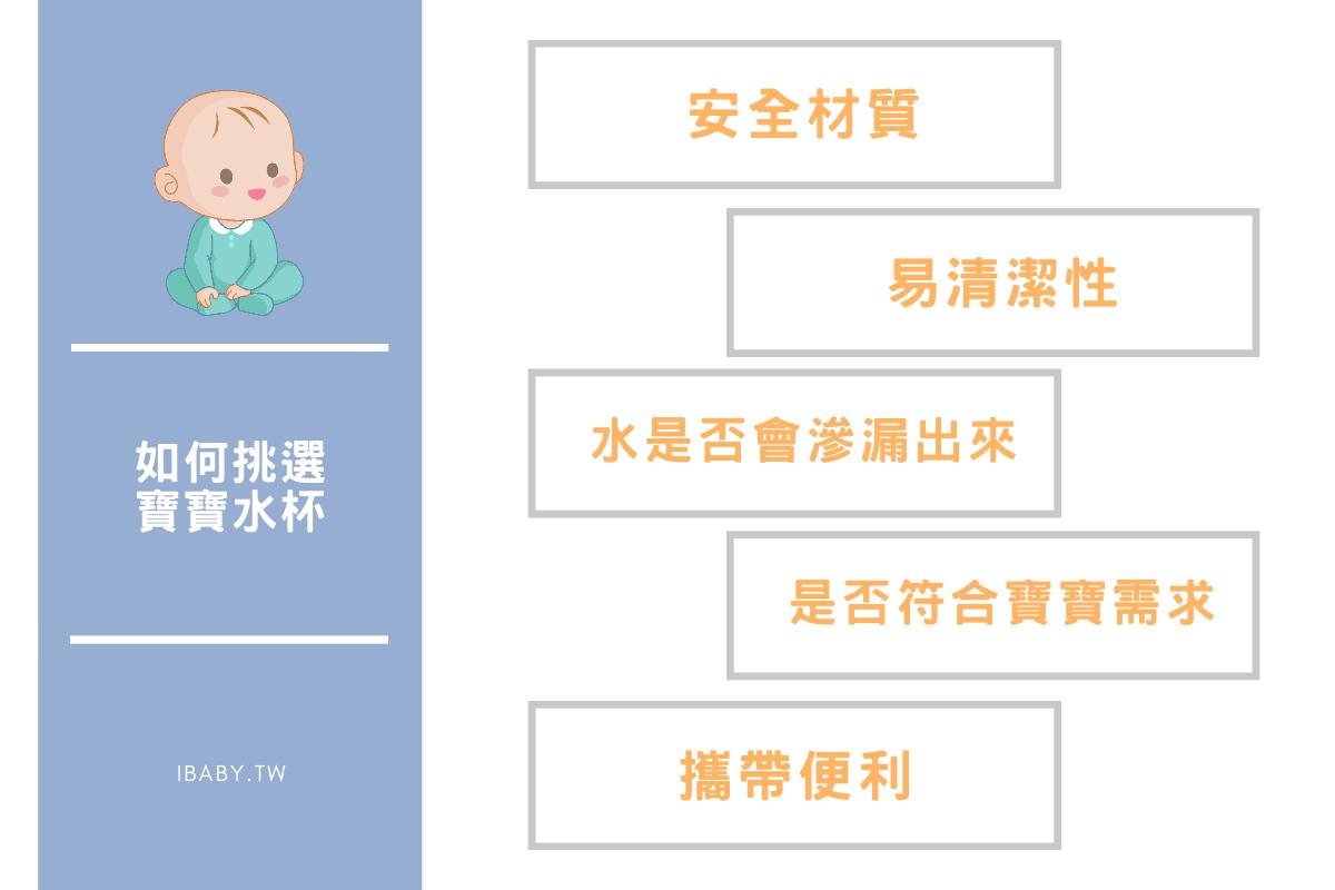如何挑選 寶寶水杯